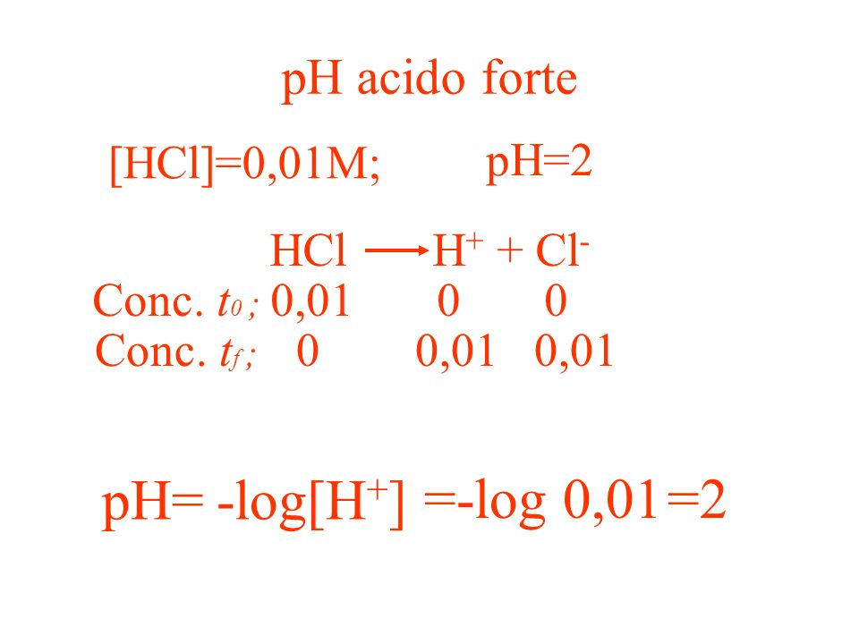 pH= -log[H+] =-log 0,01 =2 pH acido forte pH=2 [HCl]=0,01M; pH
